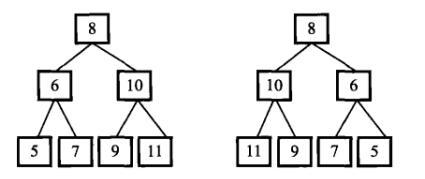 剑指Offer(十八):二叉树的镜像