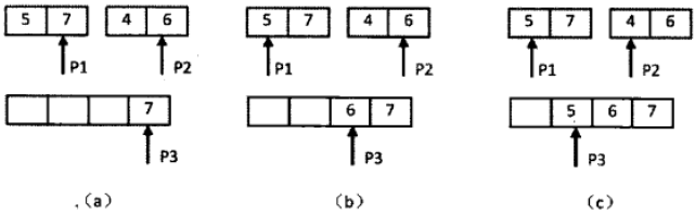 剑指Offer(三十五):数组中的逆序对