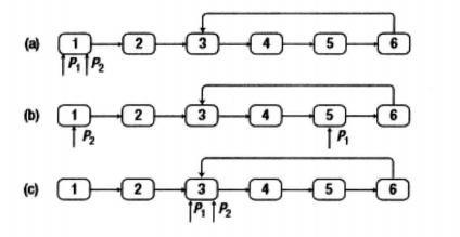 剑指Offer(五十五):链表中环的入口结点