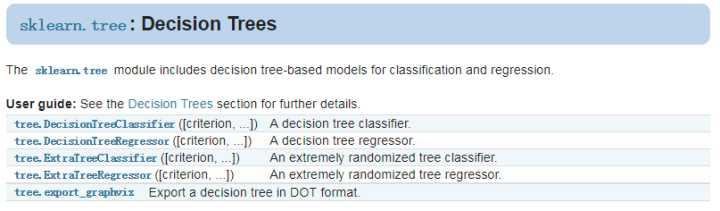 机器学习实战教程(三):决策树实战篇之为自己配个隐形眼镜