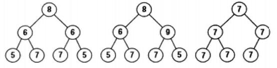 剑指Offer(五十八):对称的二叉树