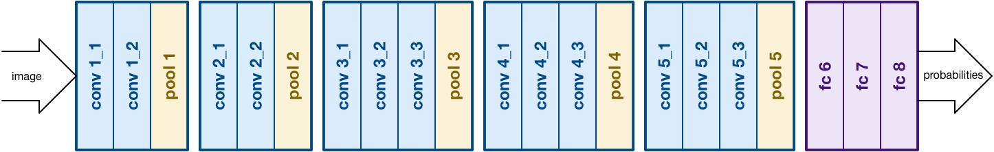 Pytorch 深度学习实战教程(六):仝卓自爆,快本打码。