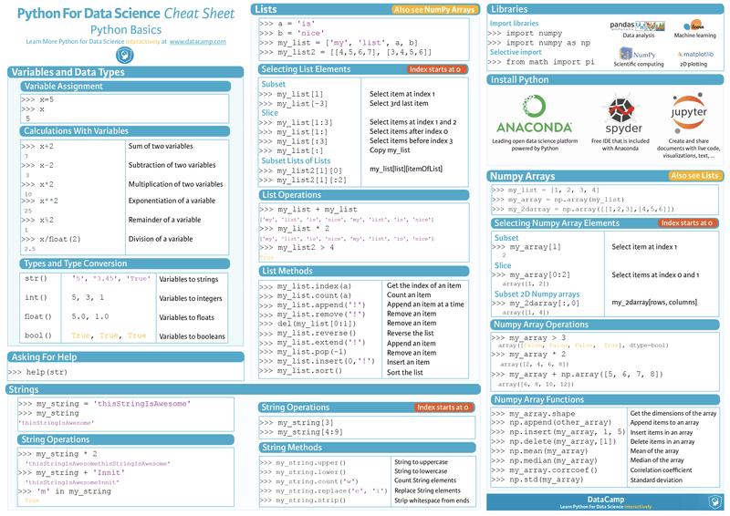 Python机器学习深度学习代码速查表