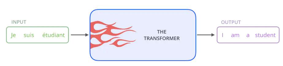 保姆级教程:图解Transformer