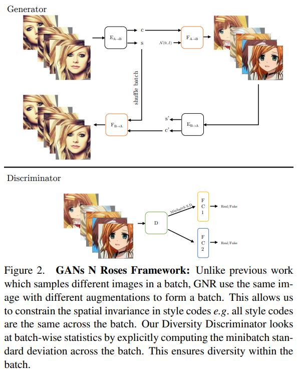 AI算法,整新活!